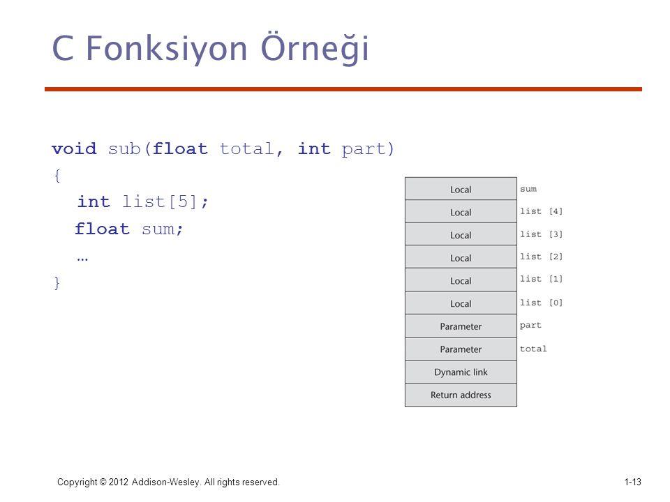 C Fonksiyon Örneği void sub(float total, int part) { int list[5];
